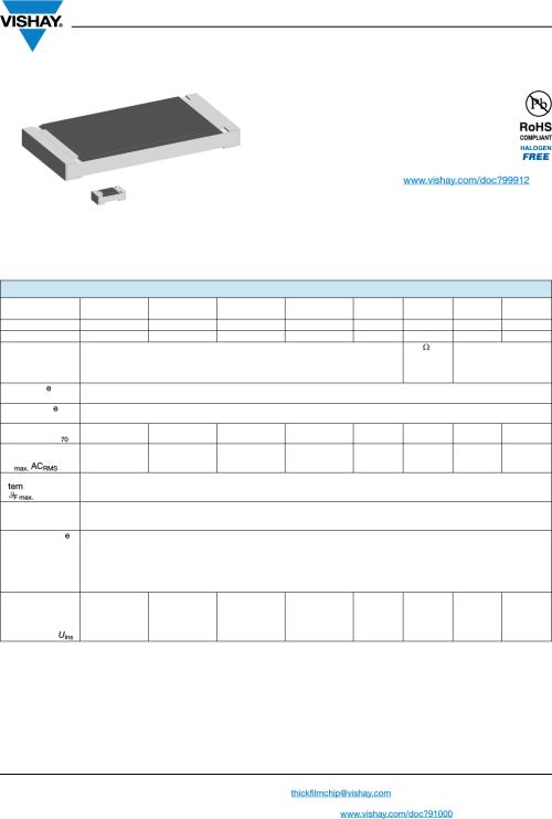 small resolution of d crcw e3 series datasheet