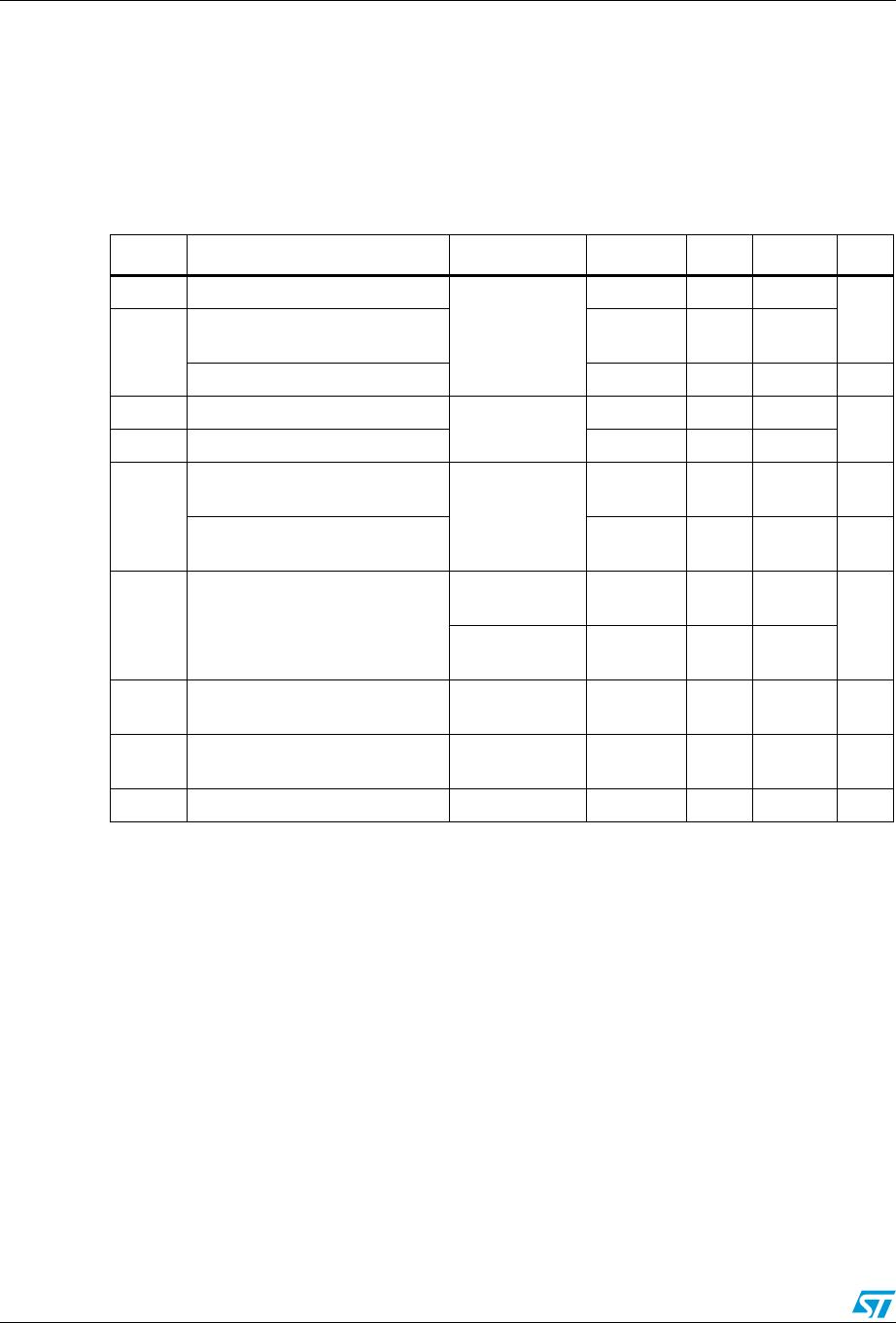 medium resolution of electrical characteristics stm32f103x8 stm32f103xb
