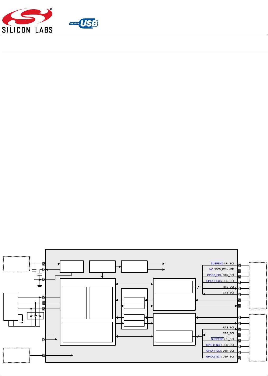 hight resolution of cp2105 datasheet