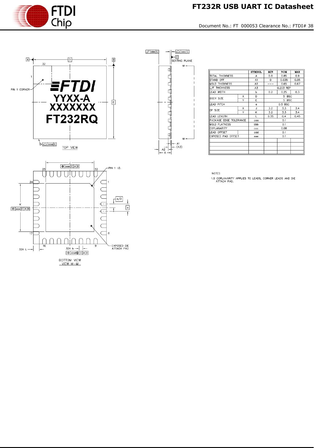 Ft232r Datasheet