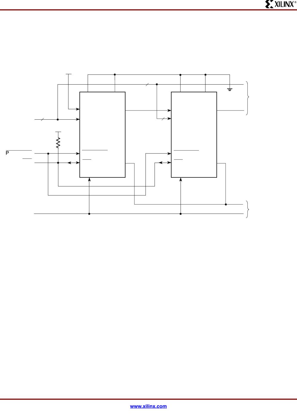 medium resolution of spartan and spartan xl fpga families data sheet