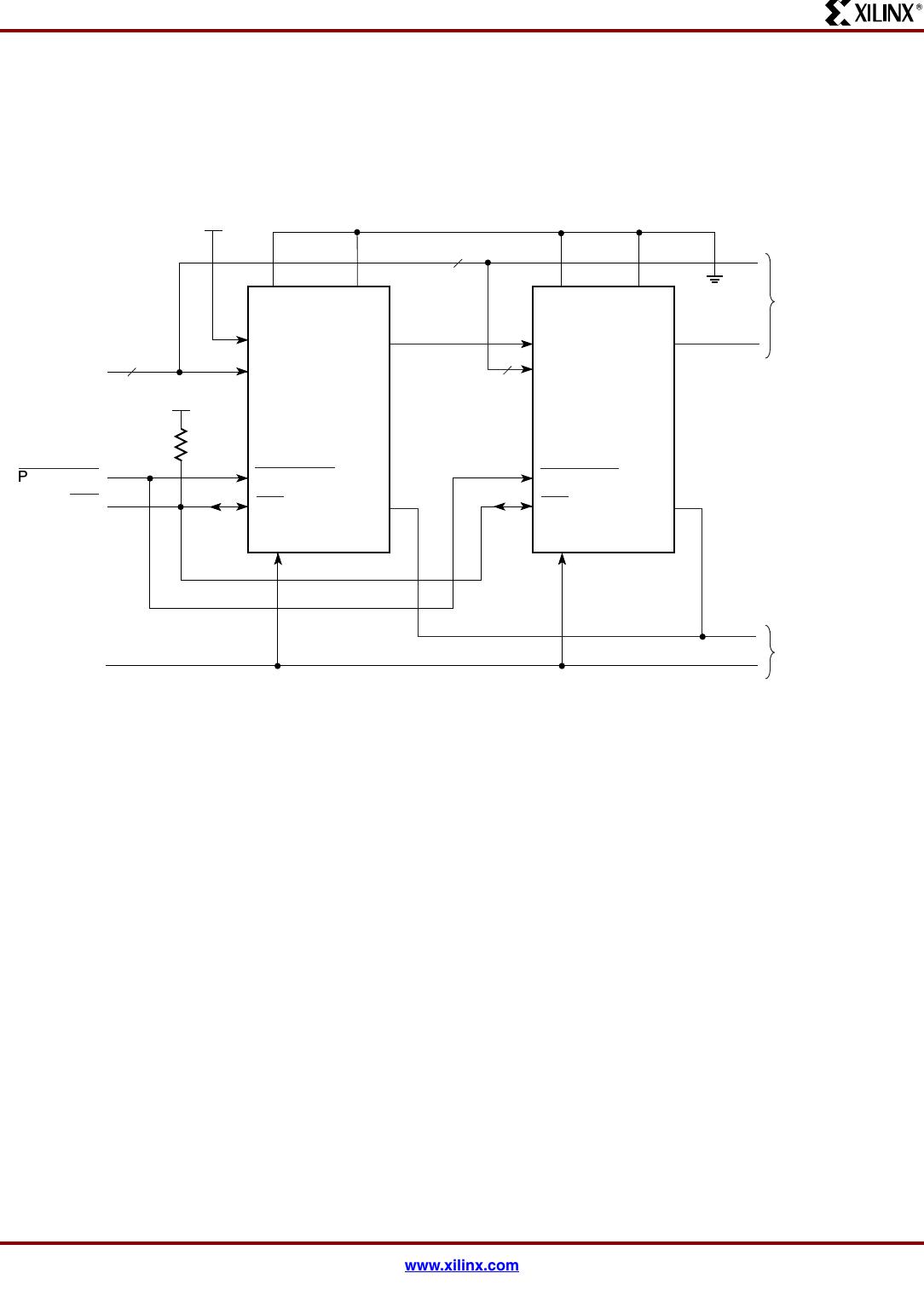 hight resolution of spartan and spartan xl fpga families data sheet