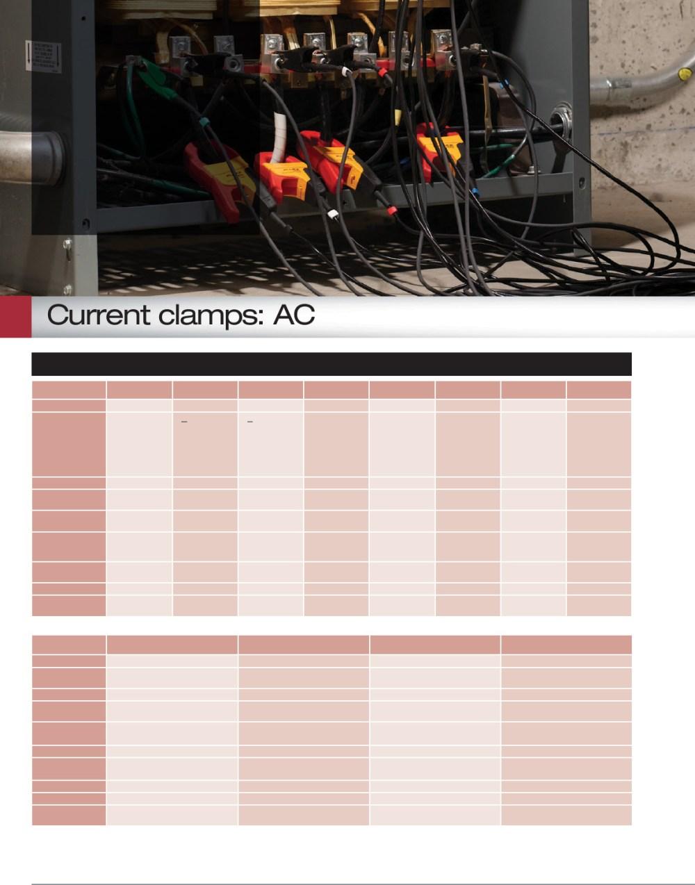 medium resolution of current clamps ac