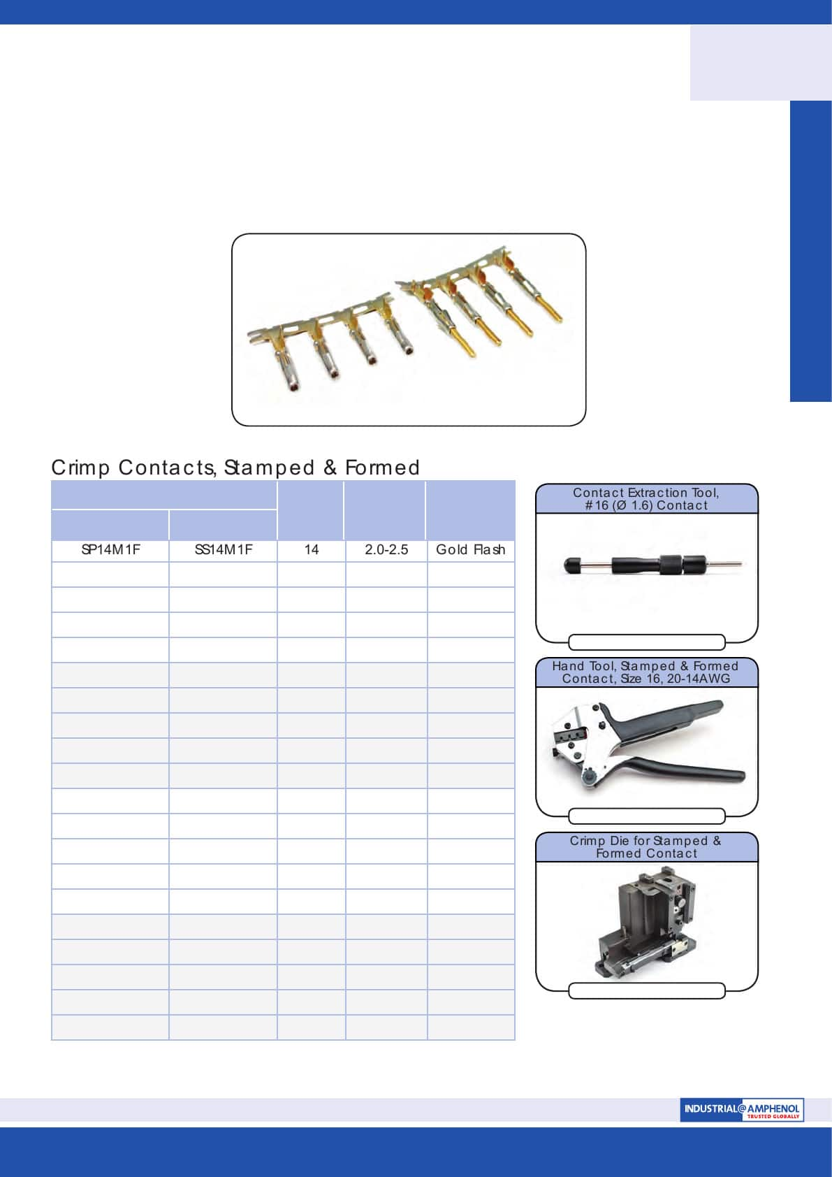 hight resolution of connector solutions