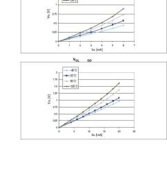 electrical characteristics stm8s003f3 stm8s003k3 [ 922 x 1361 Pixel ]