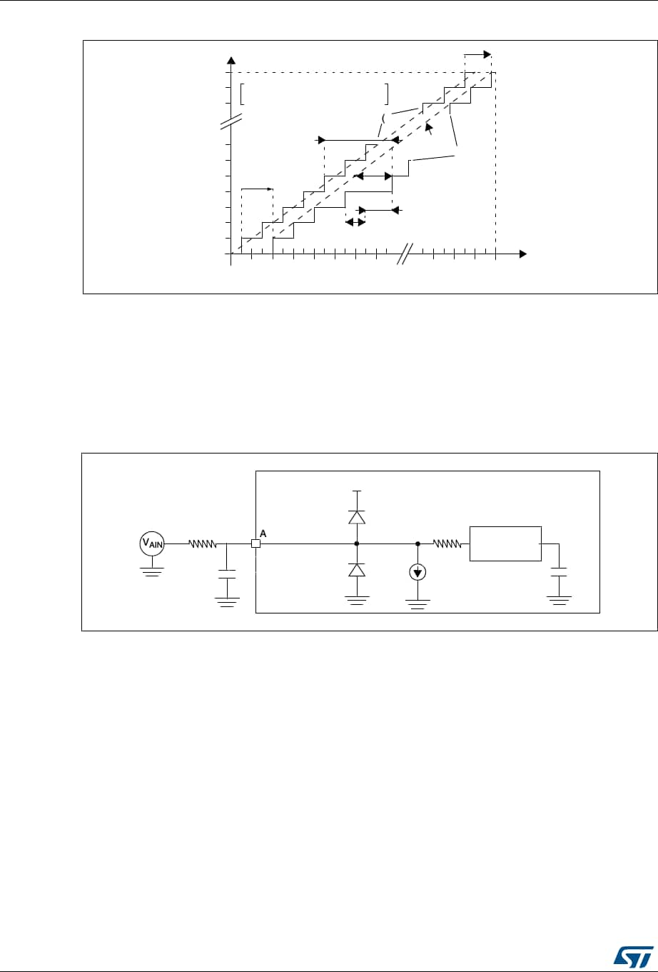 hight resolution of electrical characteristics stm8s003f3 stm8s003k3