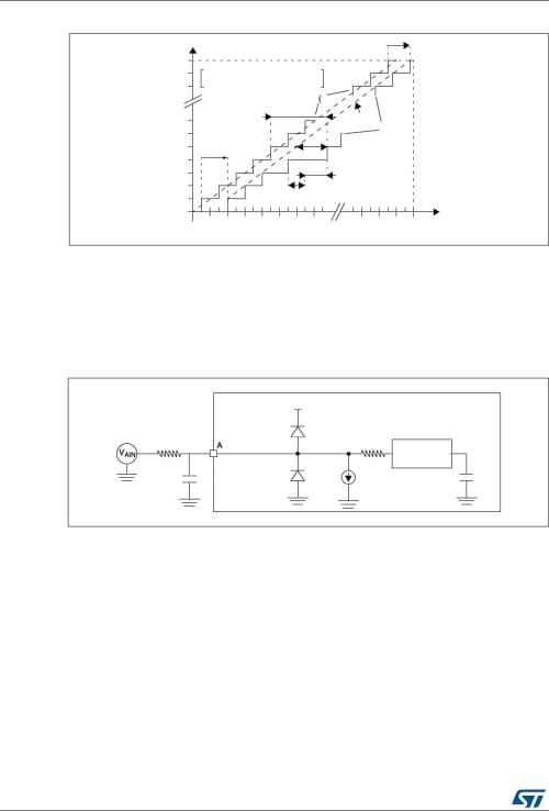 small resolution of electrical characteristics stm8s003f3 stm8s003k3