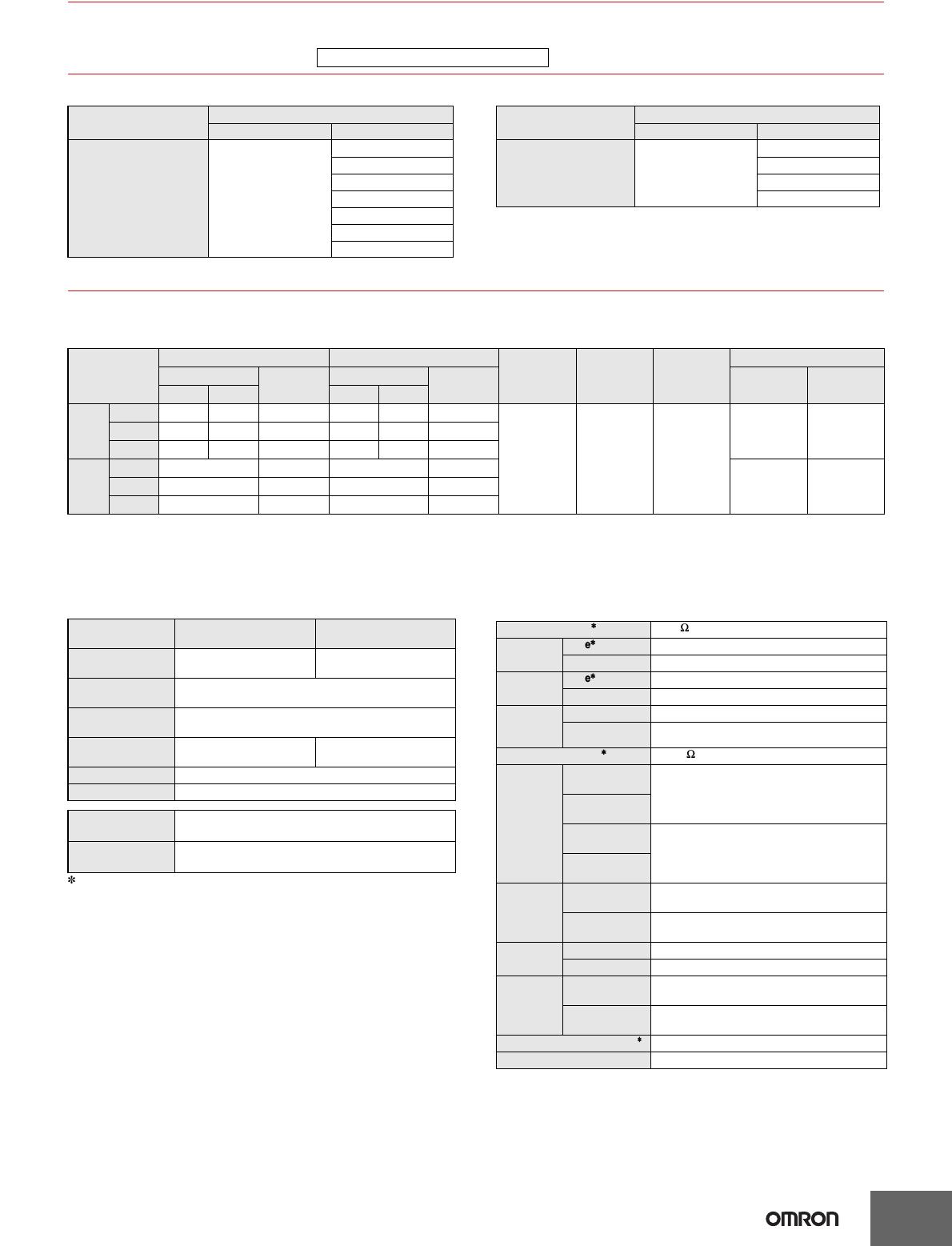 my series datasheet omron