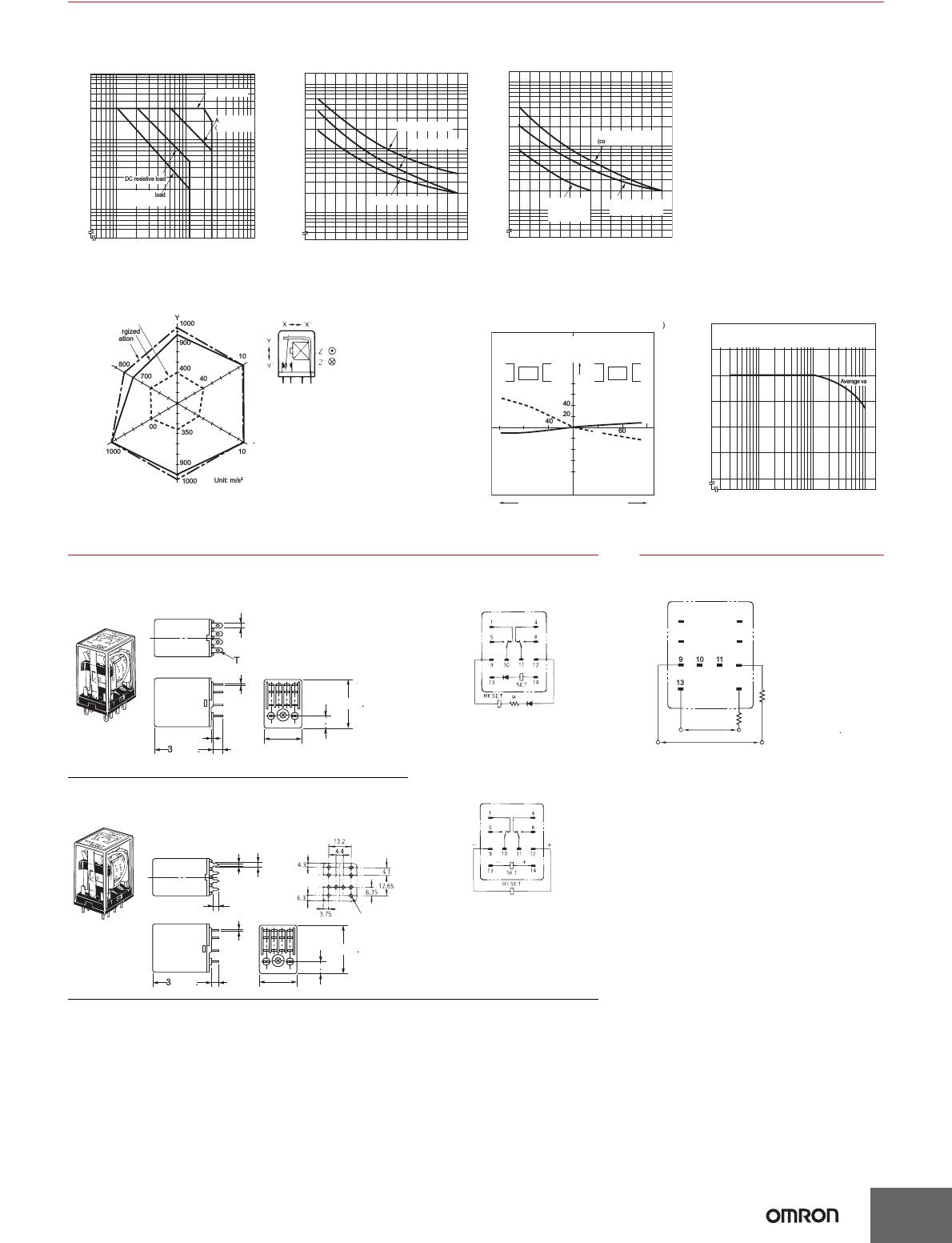 My Series Datasheet