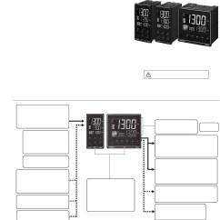 Omron Temperature Controller Wiring Diagram Asco 920 Contactor E5xc T Datasheet Digikey 40 Digital