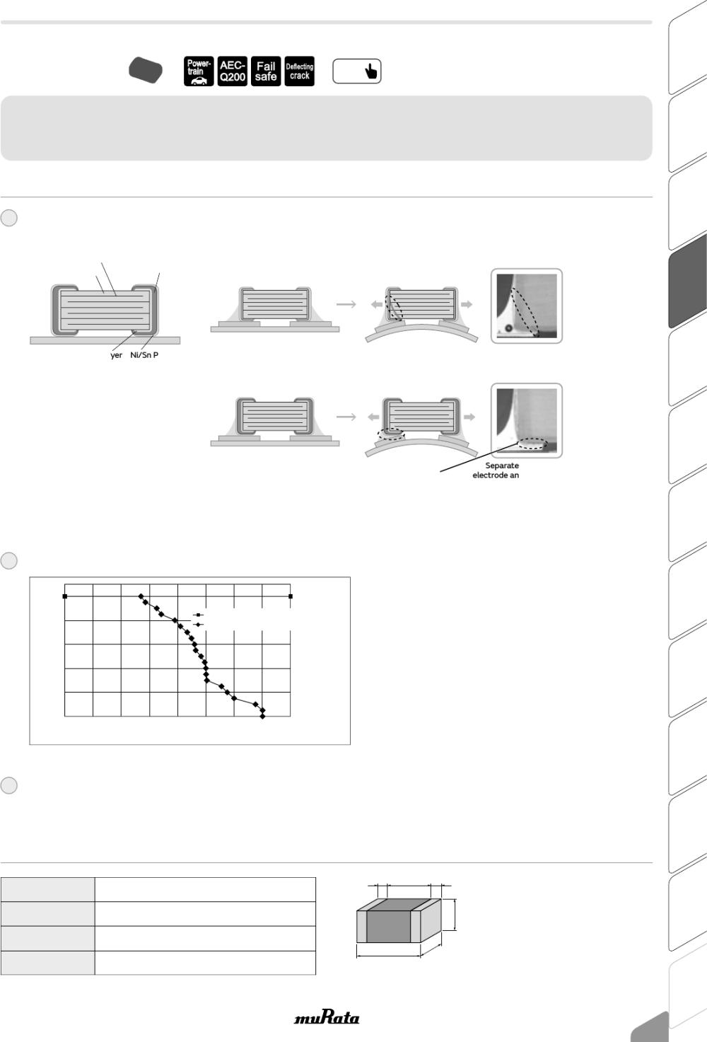 medium resolution of grt seriesgcm seriesgc3 seriesgcd seriesgce seriesgcg series gcj serieskcm serieskc3 serieskca series nmf series