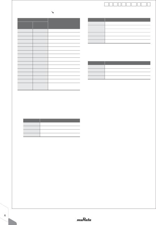 small resolution of c03e pdf