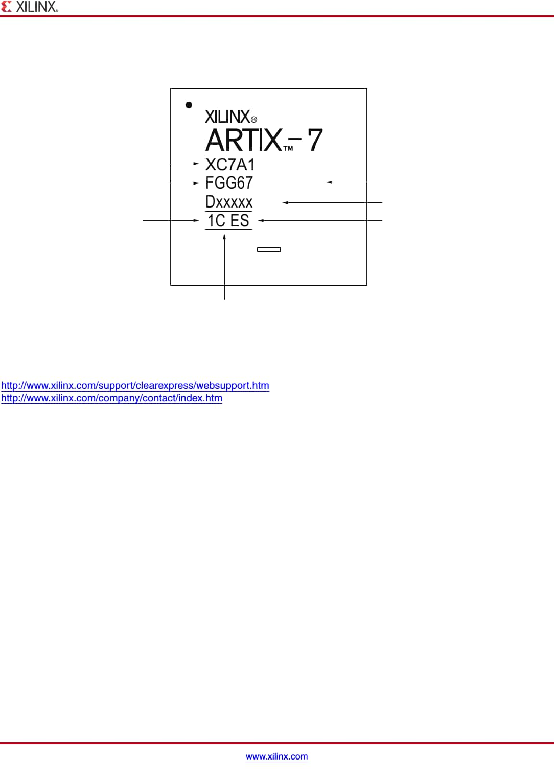 hight resolution of artix 7 xc7a100t and xc7a200t fpga ces and ces9910 errata