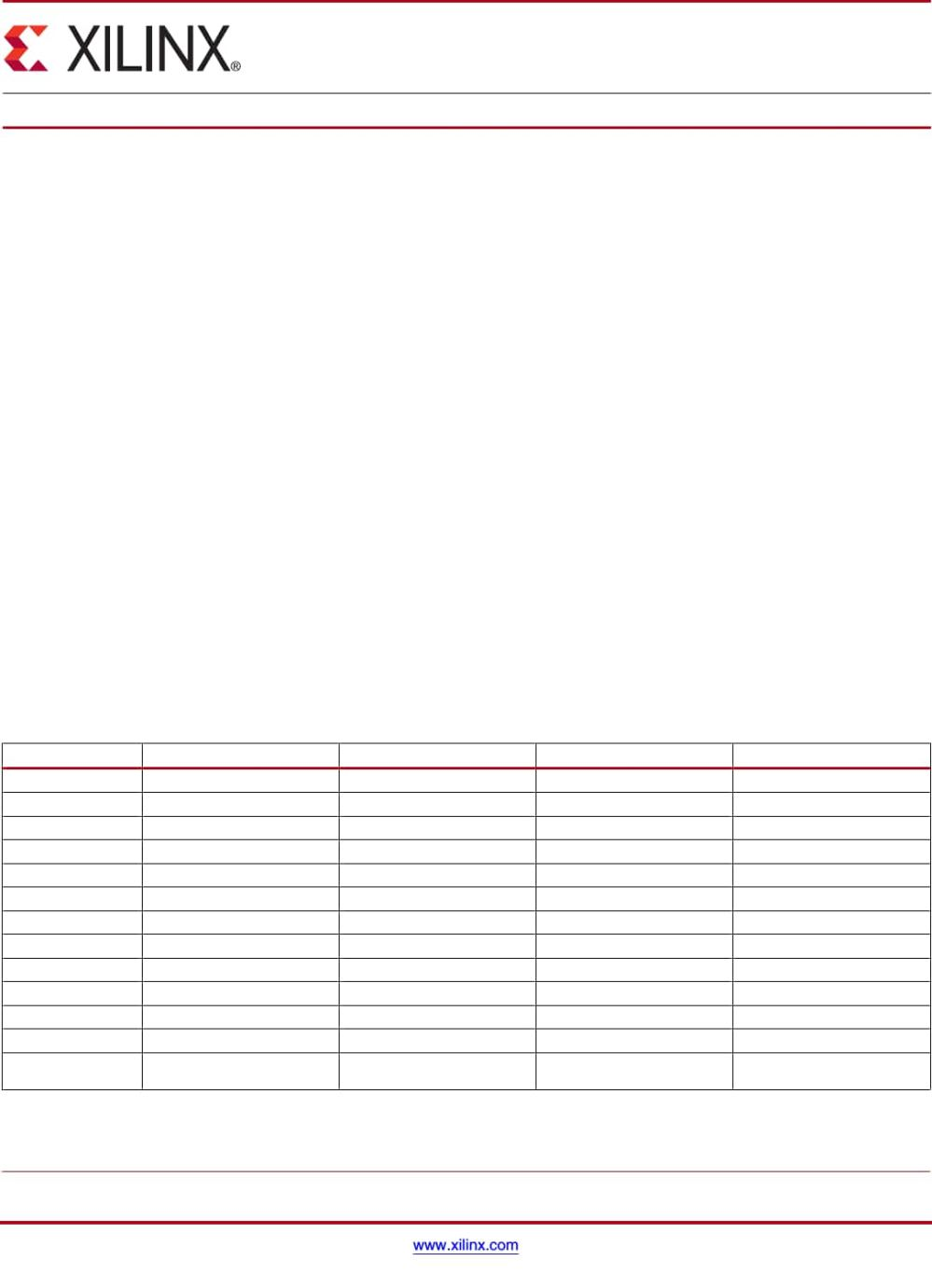 medium resolution of 7 series fpga overview datasheet