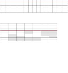 7 series fpgas data sheet overview [ 1084 x 1530 Pixel ]