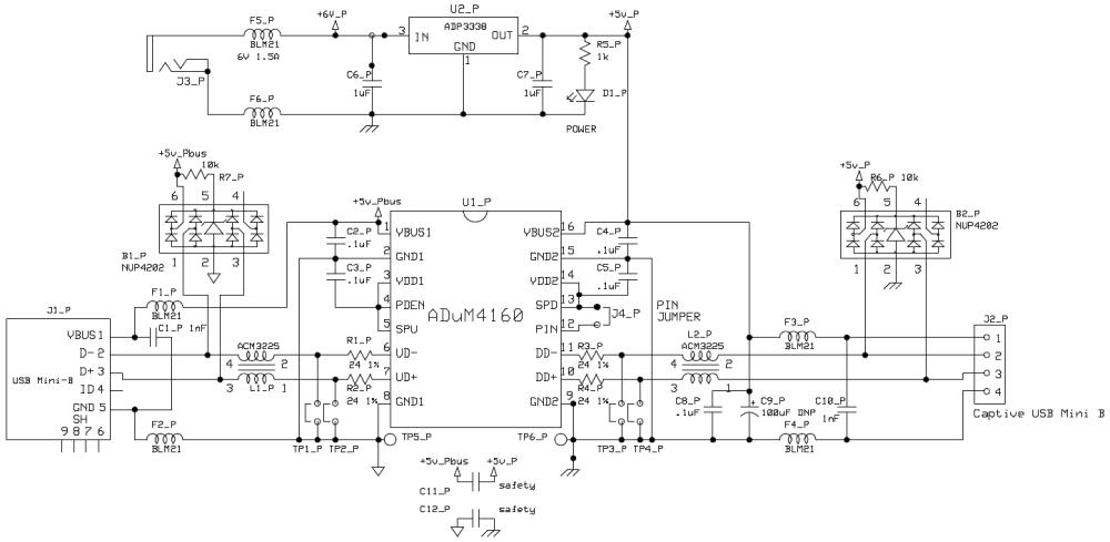 medium resolution of eval cn0160 eb1z isolated usb port