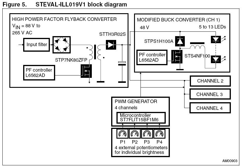 STEVAL-ILL019V1: 350mA x4 Channels, 48V Max, 88~265Vin