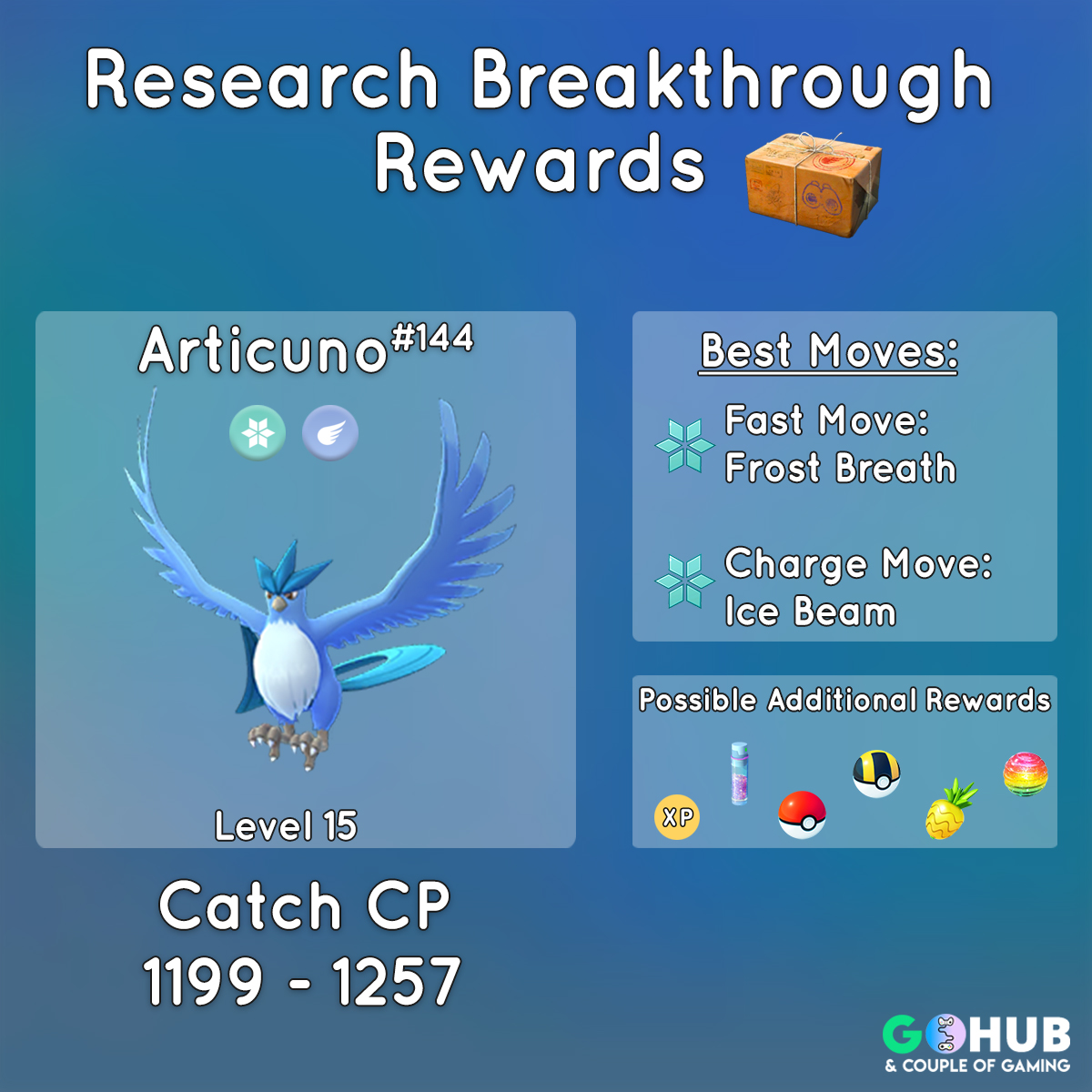 Articuno cps and best moves also news roundup released new field research go fest rh pokemongohub