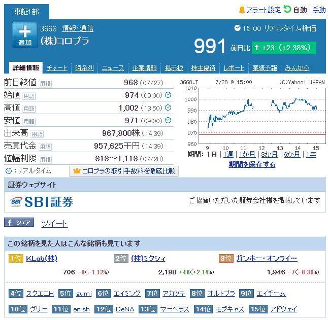 摸魚專區: [樂觀]C社今天股價(0728)