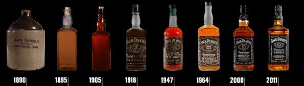 Luna Jack Daniel's