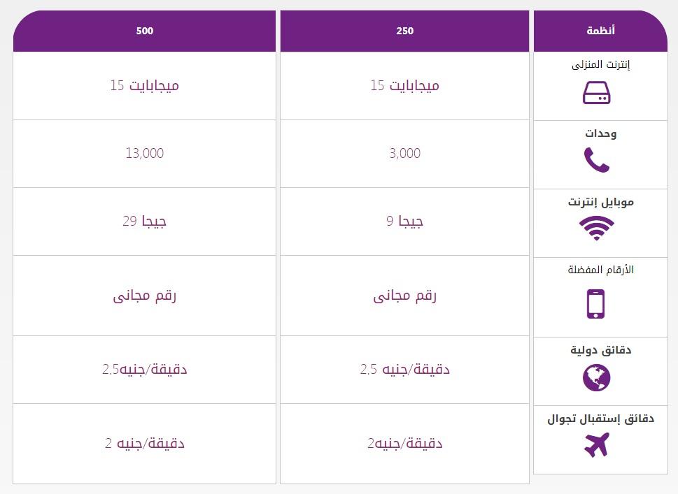 رقم خدمة عملاء شبكة We شبكة المحمول الرابعة وأهم الخدمات