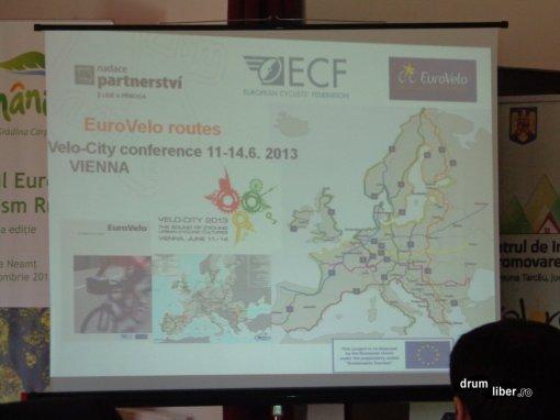 Euro Velo City - rețeaua europeană