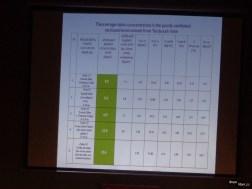 Măsurători radiații în salina Turda