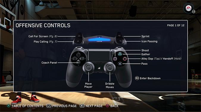 PlayStation 4 Controls