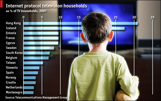 Gráfico mostrando o uso de IPTV no mundo