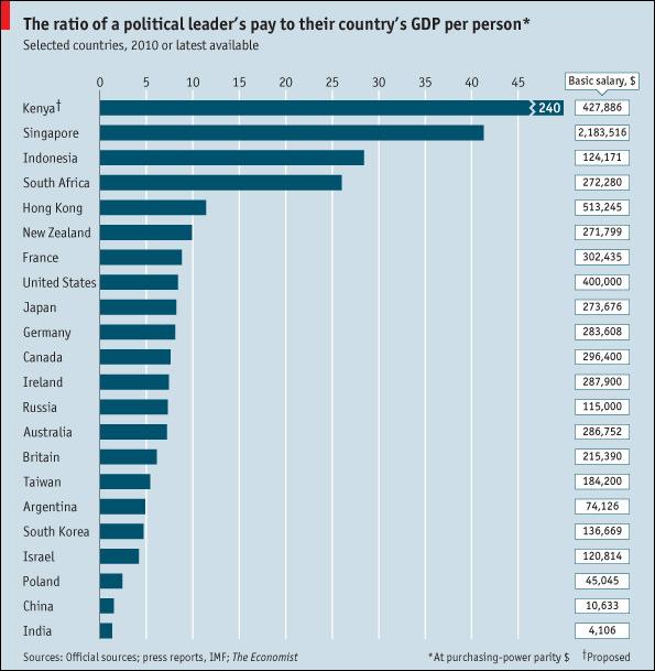 (Klik untuk Memperbesar) Foto: media.economist.com