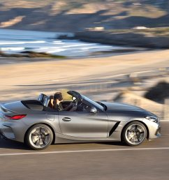 the latest form of drop top escapism can be found with the all new 2019 bmw z4  [ 1600 x 1066 Pixel ]