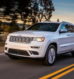 2019 jeep grand cherokee srt pricing features ratings and reviews edmunds [ 1600 x 900 Pixel ]