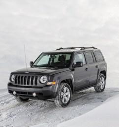 2017 jeep patriot [ 1600 x 900 Pixel ]