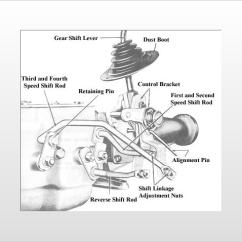 Farmall A Wiring Diagram 1998 Jeep Wrangler When Fact Meets Friction: The Basics Of Clutch Operation | Edmunds