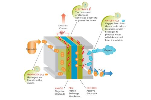 small resolution of diagram for hydrogen ga