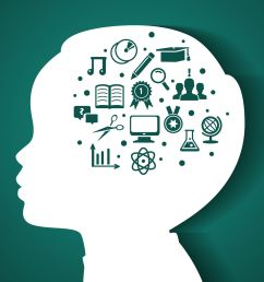 Energy and Calm: Brain Breaks and Focused-Attention Practices   Edutopia [ 1620 x 2880 Pixel ]