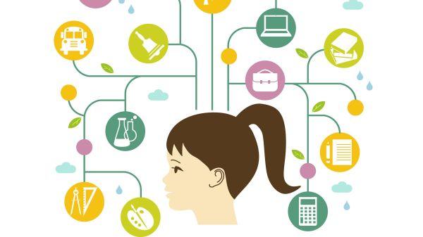 Teenage Brain Wired Learn Make Sure