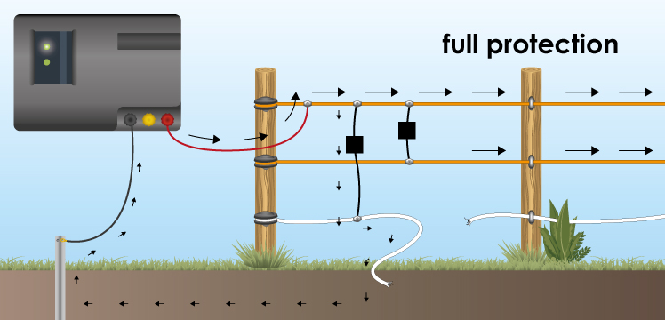 Electric Fence Circuit