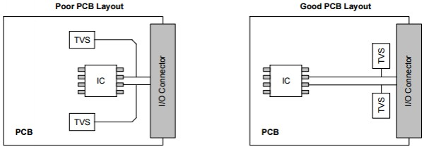 App note: PCB design guidelines that maximize the