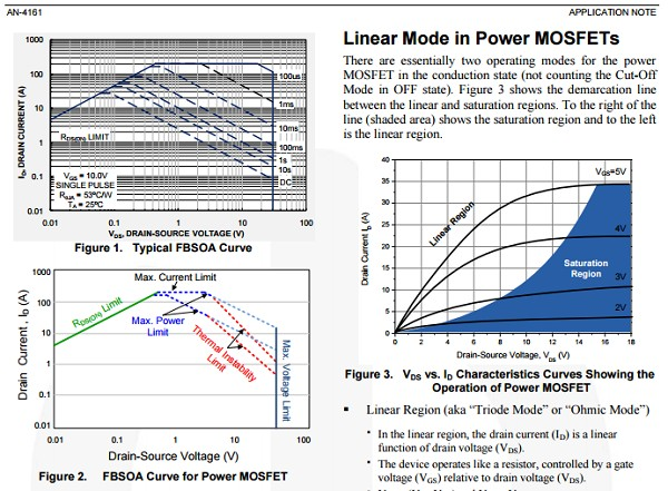 App Note: Practical Considerations Of Trench MOSFET