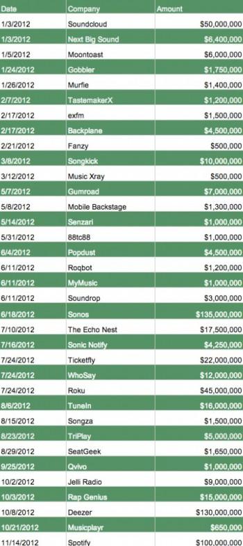 musicfinancing2012-21-457x1024