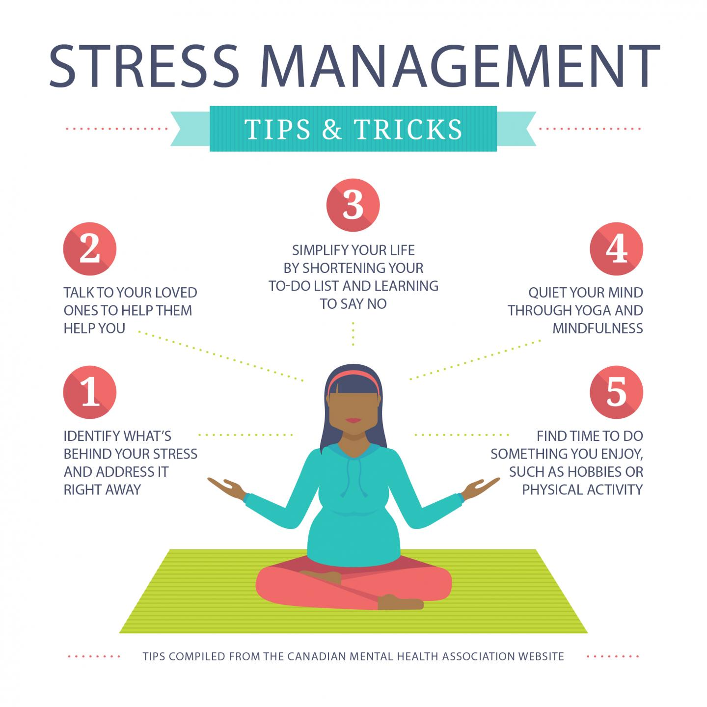 Stress Management Tips Amp Tricks Image
