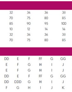 Freya lingerie international sizing guide also quick facts rh freyalingerie