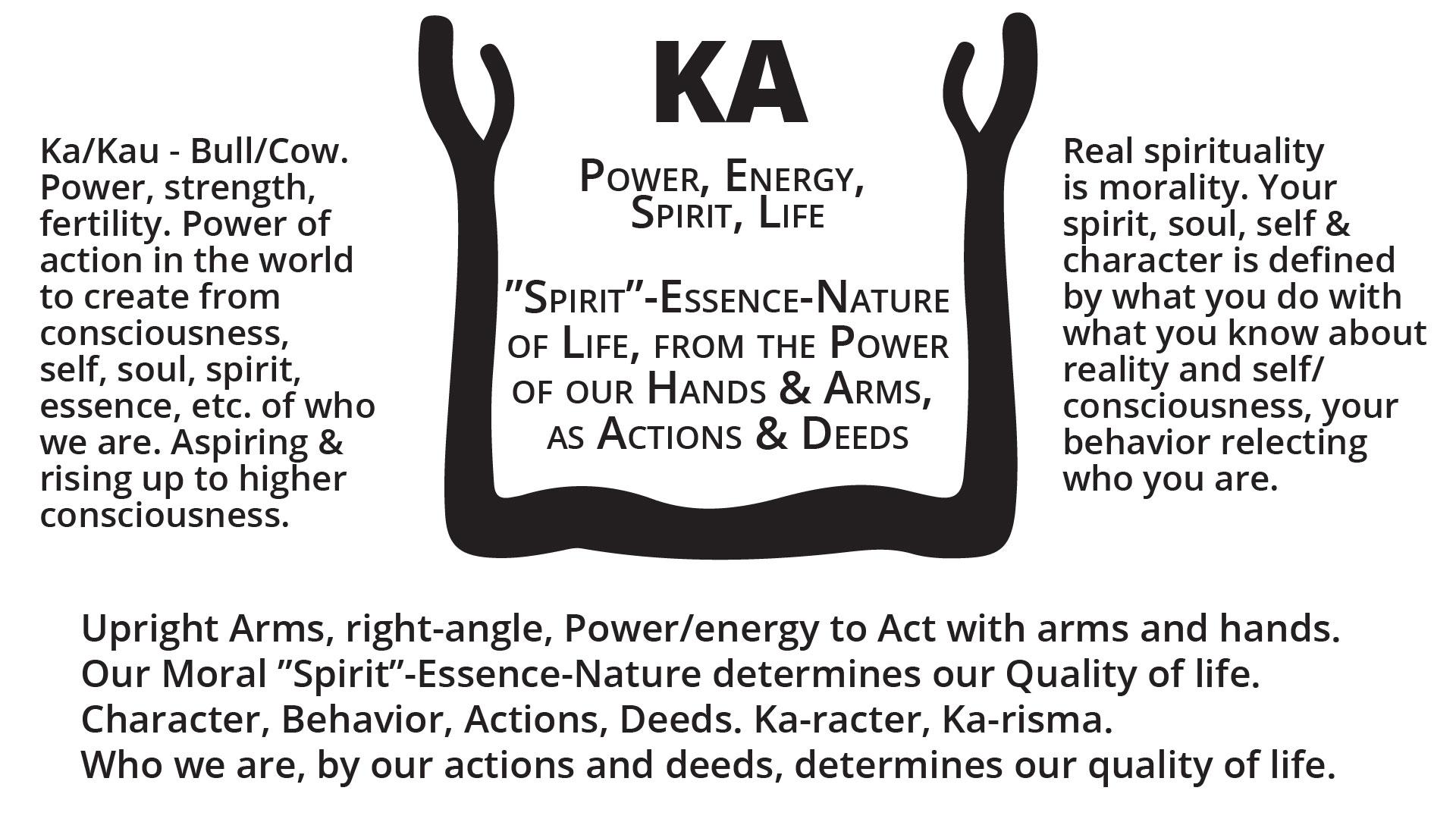 Egyptian Ka, Bull, Alphabet & Ankh Symbolism