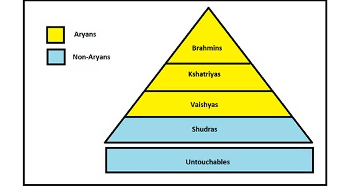 class system diagram for 5 gum the caste explained fact myth