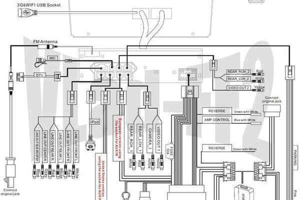 Мультимедийные системы Ford Kuga 2: штатные и нештатные
