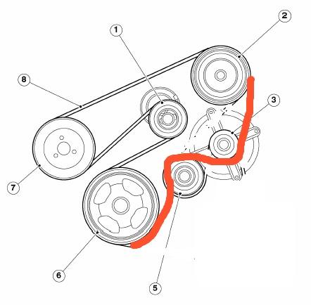 Замена приводного ремня Форд Фокус 1 1.8 Zetec