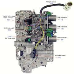 1993 Honda Accord Parts Diagram 2005 Subaru Legacy Stereo Wiring АКПП, проблемы. (Р) (с. 4) / Ford Focus 1 — Ffclub