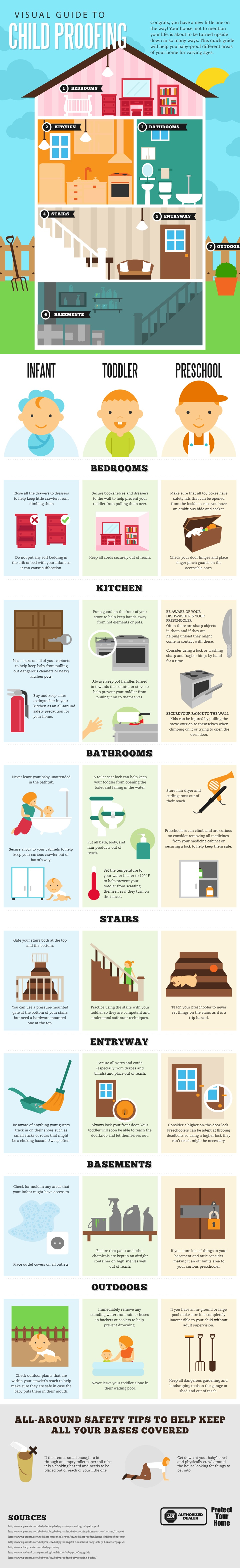 Guide to Child Proofing Your Home