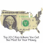 St. Louis #4 In Top 20 Cities Where You Get the Most for Your Money